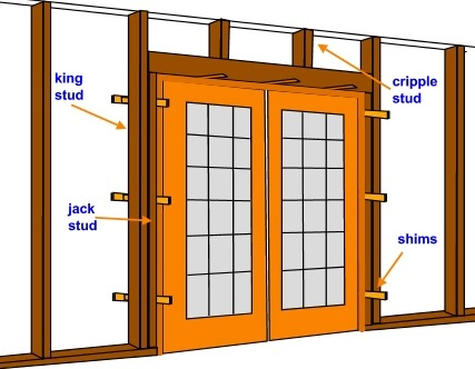 prehung french doors interior french doors